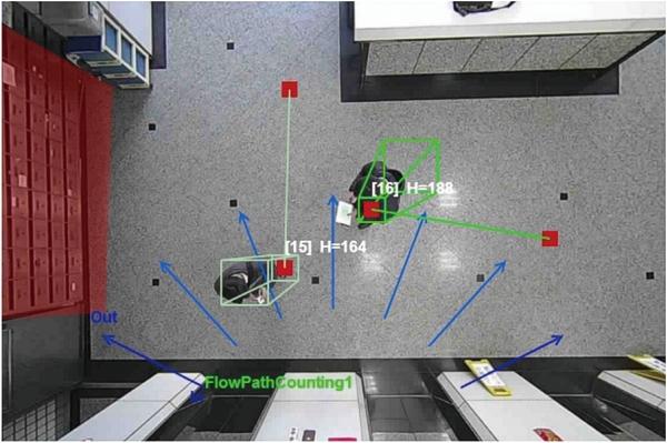Control de aforo covid-19 pandemia accesos softnet sistemas informatica en alicante